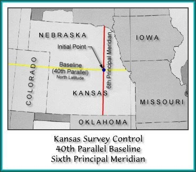 Kansas Society Of Land Surveyors Kansas Surveying History